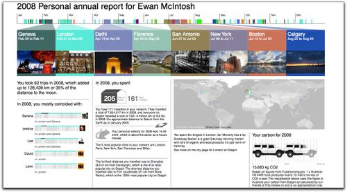 Ewan's Travel Report