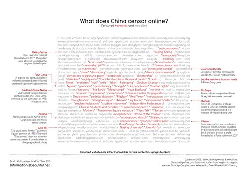 Calligram of the Great Firewall of China