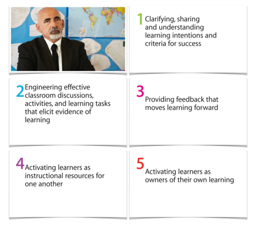 Dylan Wiliam.001